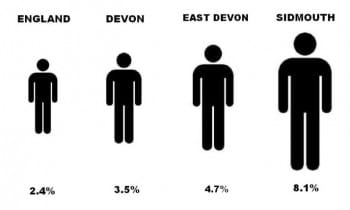 Figure 3 Scaled comparison of the 85 and over population in devon 2012